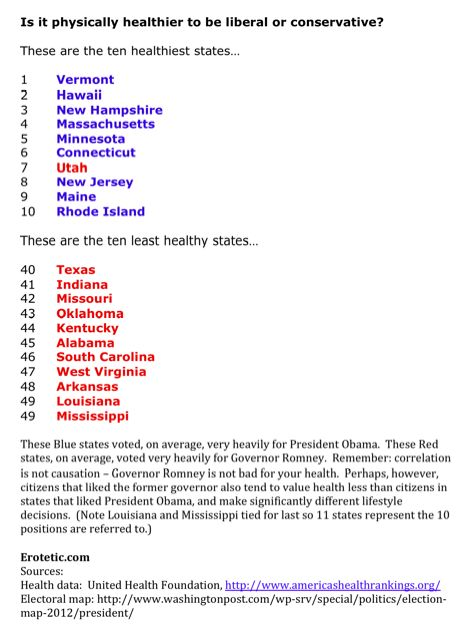 Health vs Romney or Obama1