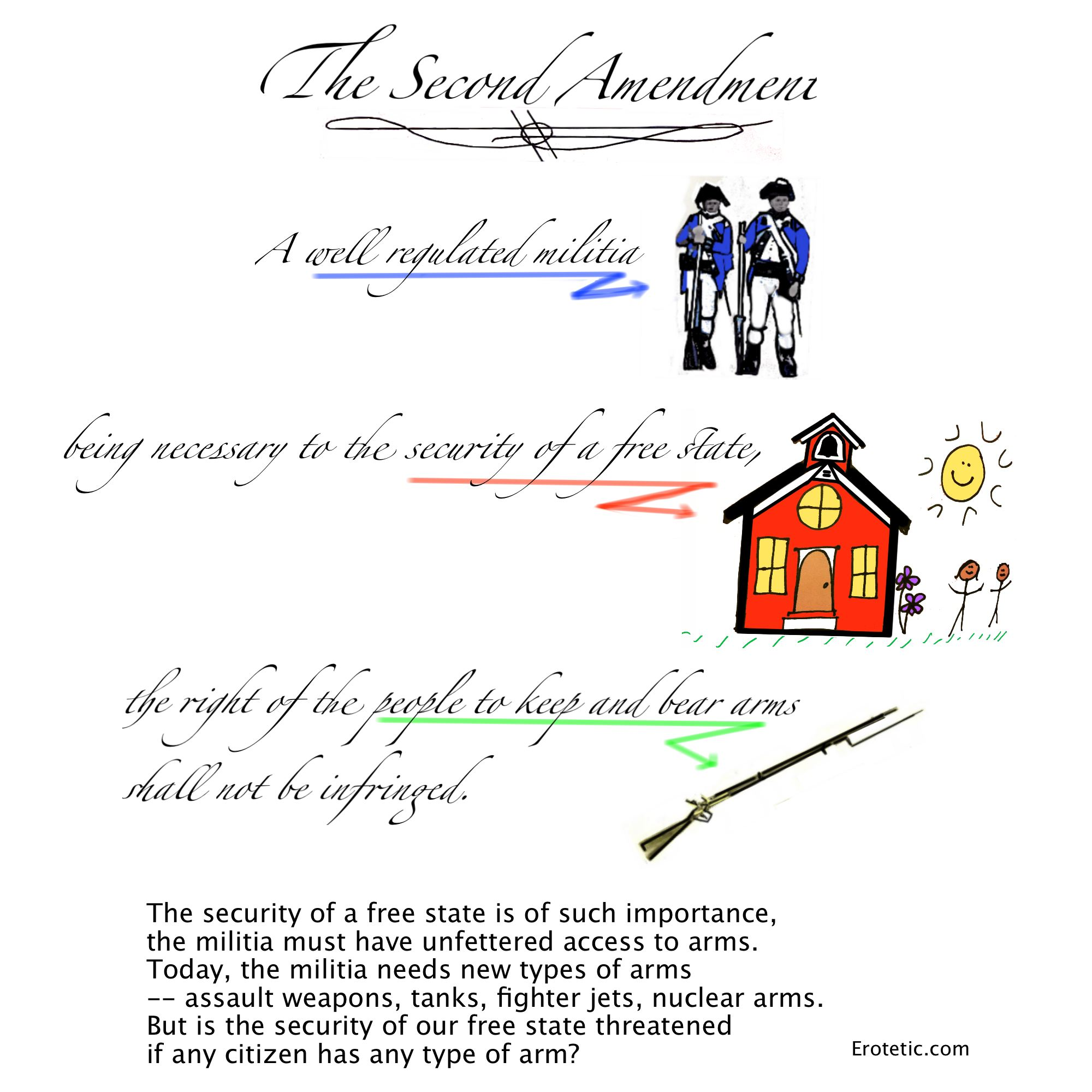 Second Amend All
